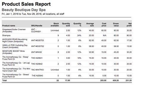 sles of reports how to use the sales and financial reports timely help docs