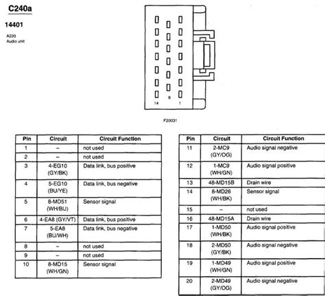 2000 lincoln ls radio wiring diagram wiring diagram