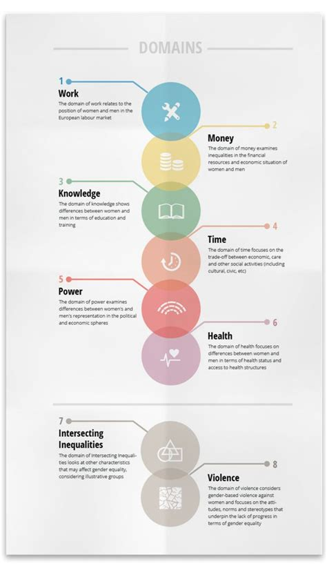 pengertian layout top index 836 best data visualisation infographics images on