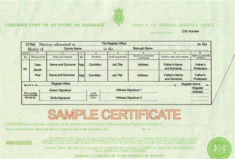 Wisconsin Vital Records Birth Certificate File Marriage Certificate Jpg Wikimedia Commons