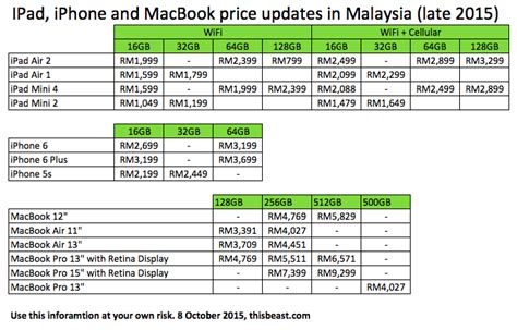 Macbook In Malaysia iphone and macbook price guide updates in malaysia late 2015 thisbeast
