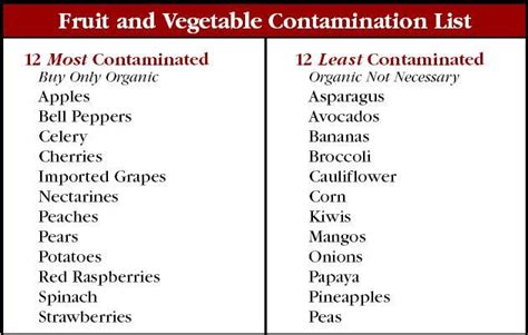 fruit vs vegetable list the 10 most contaminated fruits and vegetables