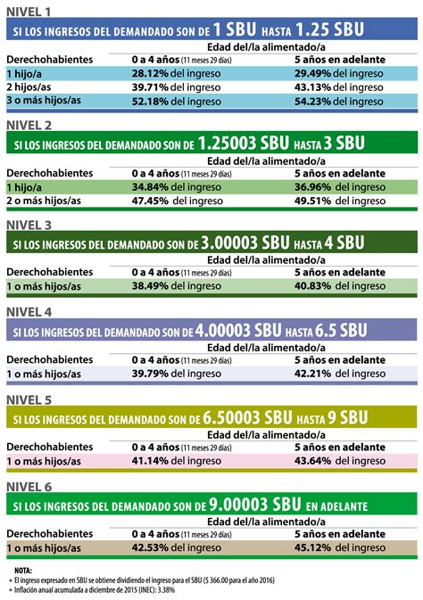 requisitos para pension en 2016 pension minima 2016 chile la pensi 243 n m 225 xima ser