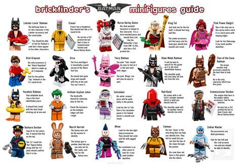 figure guide brickfinder the lego batman minifigure feel guide