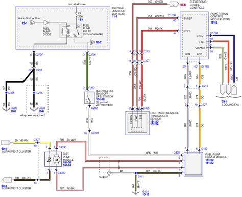 2006 ford f150 wiring diagram best wiring diagram for 2006 ford f150 wiring diagram 2006