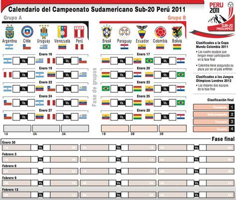 Calendario Sub 20 Calendario Sudamericano Sub 20 De F 250 Tbol