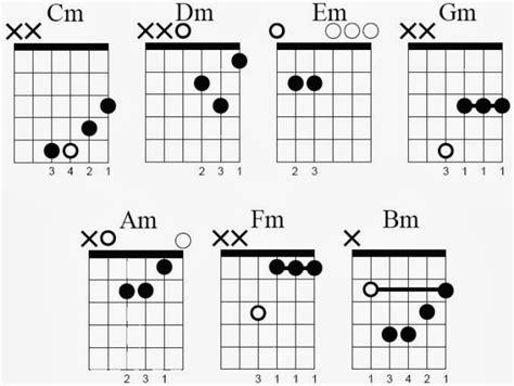 belajar kunci gitar minor kudajontor kunci dasar gitar