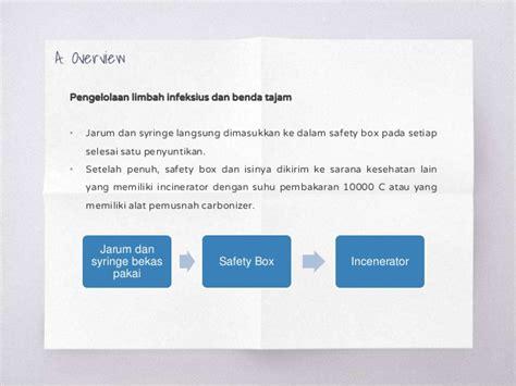 Safety Box Rumah Sakit smart waste hospital safety box monitoring di rsu