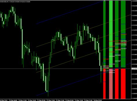 stock price tech mahindra tech mahindra stock options