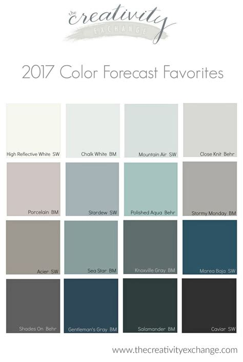 color forecast 2017 2017 paint color forecasts and trends space painting