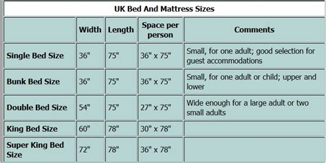 king bed size inches creative of dimensions of a king size mattress