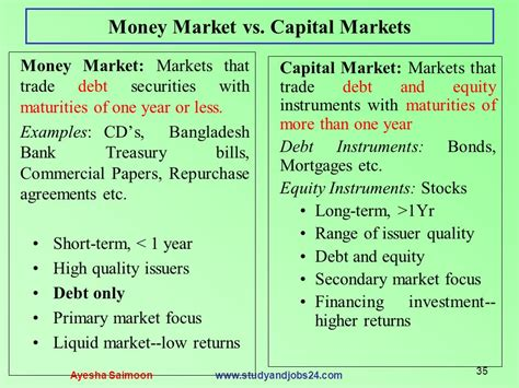 Mba In Investment Banking And Capital Markets by Bba Finance Mba Banking Du Ppt