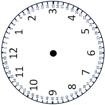 printable clock with hours and minutes clock face with hours and minutes number lines