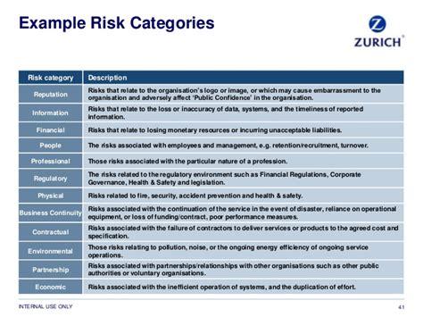 risk description template the risk management cycle