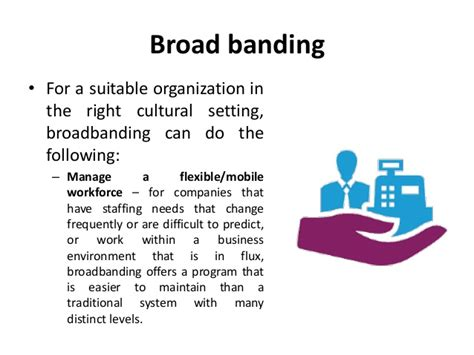 How To Apply Broadbanding In Evaluation Grade And Pay Structure Compensation Management Manu