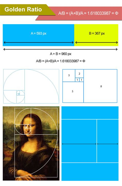web layout golden ratio the golden ratio principles of form and layout
