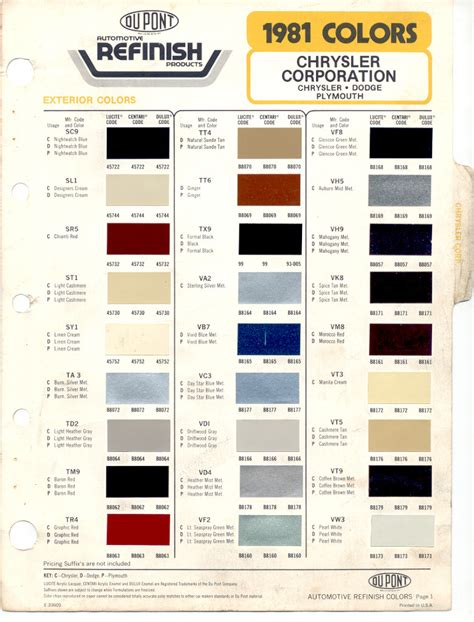 nason color chips autos post