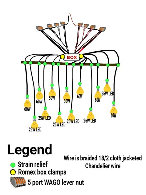 chandelier wiring diagram fitfathers me