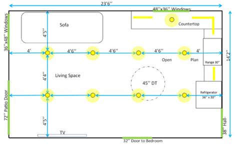 where can i use my home design credit card need help on open plan layout 24x14 dt size lighting