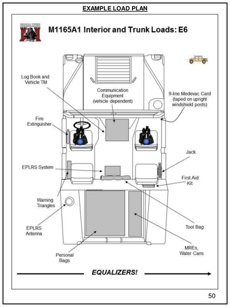 wig wag headlight wiring diagram wig wag lighting systems