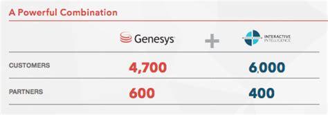 permira genesys genesys rach 232 te concurrent interactive intelligence