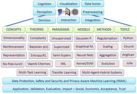 pattern recognition and machine learning youtube a course in machine learning download pdf