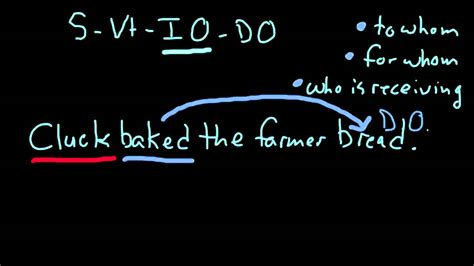 subject intransitive verb pattern exles subject transitive verb indirect object direct object