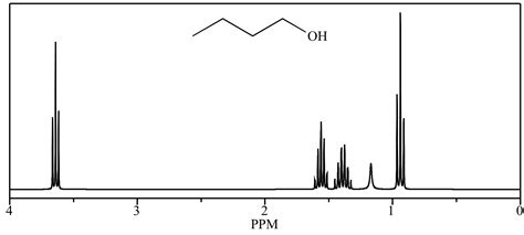 Proton Nmr Spectrum by Illustrated Glossary Of Organic Chemistry Nmr Spectrum