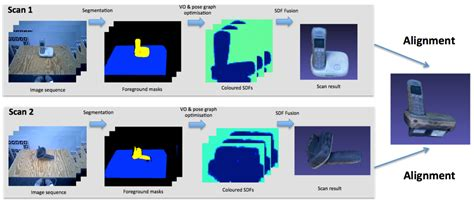 computer vision from 3d reconstruction to visual recognition synthesis lectures on computer vision books researchissuecomputervision