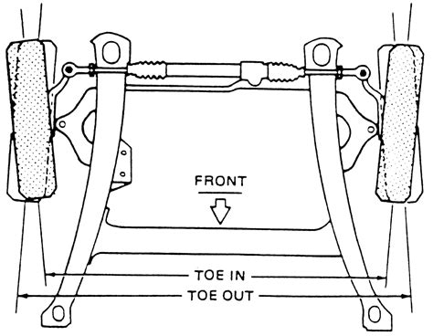 Repair Guides   Wheel Alignment   Front End Alignment