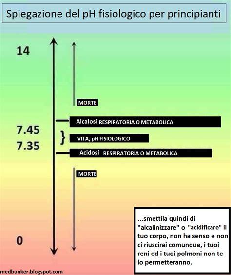 ph alimenti tabella relativamente cibi alcalini tabella jy22 pineglen