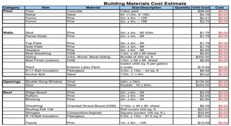 Estimate On Building A House by Building Materials Cost Estimate Sheet Building