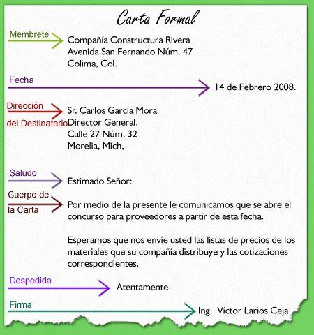 partes de la carta formal ejemplos de