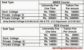 Andhra Fee Structure For Mba by What Is The Fees In Colleges In Andhra