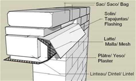 lintel section openings in walls