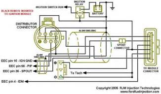 1989 ford tempo fuel location 1989 free engine image for user manual