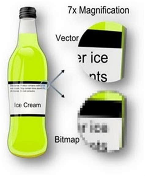 format gambar berbasis vektor dalam bidang desain grafis perbedaan vektor dan bitmap chal disini ngeblogs