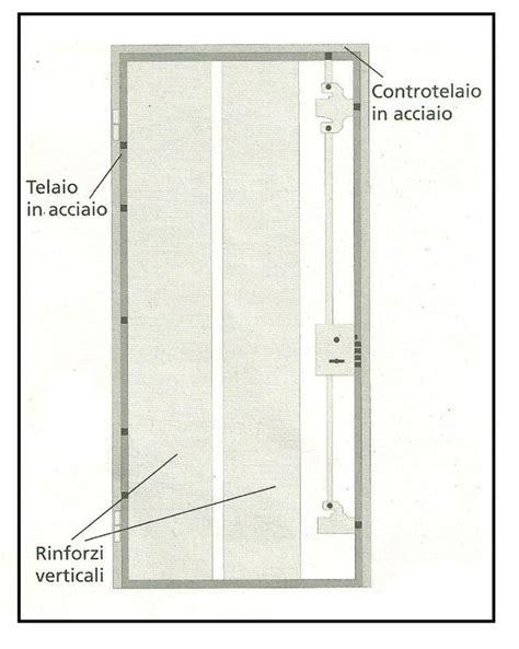 misure di una porta prendere le misure di una porta blindata per l ingresso di