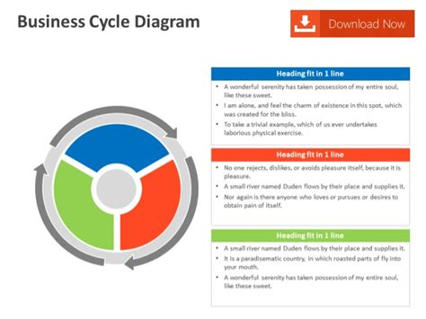 cycle diagram powerpoint business cycle diagram editable powerpoint template