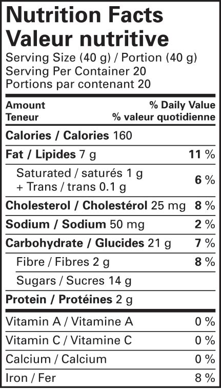 Nutrition Information Blank Nutrition Ftempo Table Nutrition
