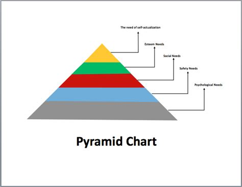 pyramid templates for google docs nice safety pyramid template photos gt gt pyramid structure