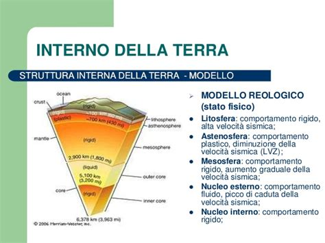 struttura interna della terra zanichelli struttura interna della terra 2011