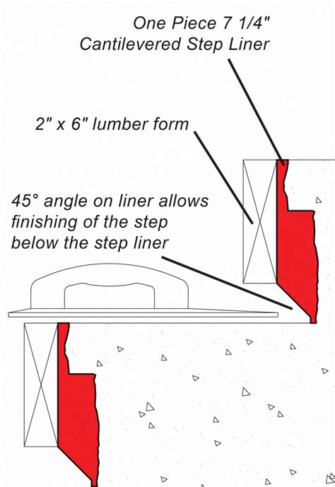 nine steps to quality online learning step 2 decide on butterfield color one piece cantilevered step liner builder magazine decorative concrete