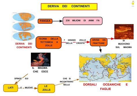 come si scrive apparte mappa concettuale deriva dei continenti studentville