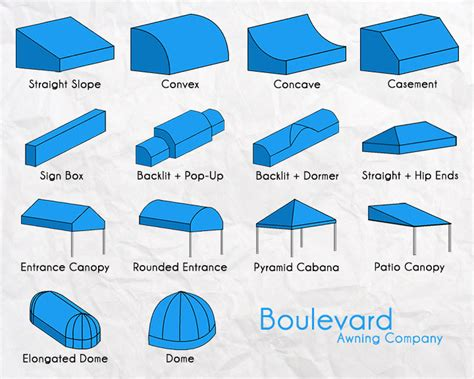 types of awnings ta awnings commercial and residential awning company
