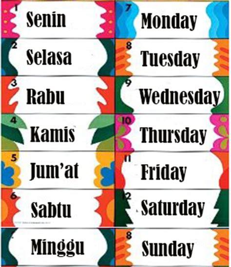 tutorial belajar bahasa inggris untuk anak anak metode belajar bahasa inggris untuk anak usia dini part 1