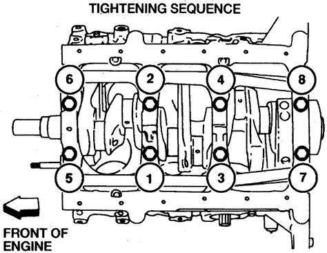 auto repair manual online 1997 mercury villager engine control service manual removing torque convertor 1997 mercury villager service manual remove 2003