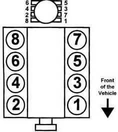 firing order for a 98 chevy 350 vortec html autos post