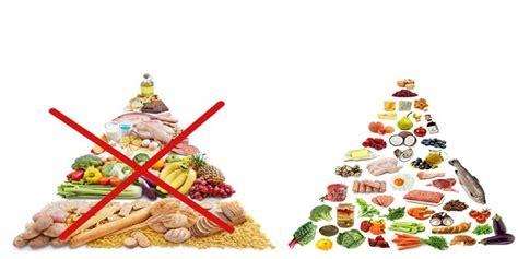 modelo de contestao alimentos 2016 a nova pir 226 mide alimentar pode ajudar na dieta tecnicas