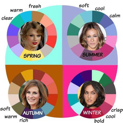 color draping seasons seasonal color analysis